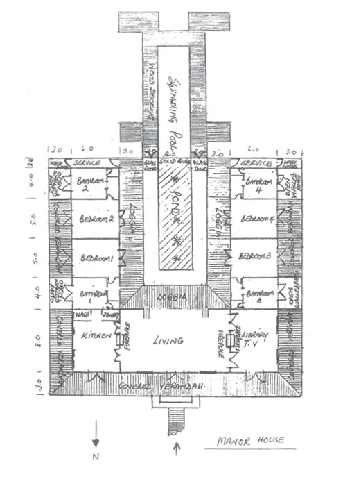 Layout of medieval manor house